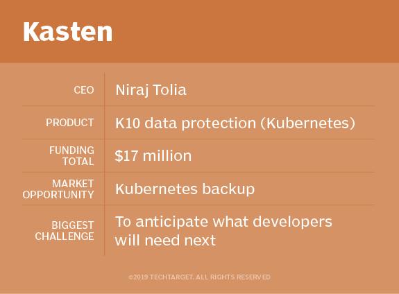 Six Startups