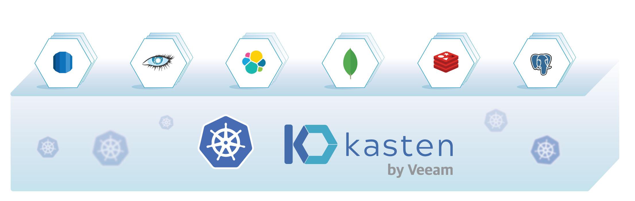 Product-page-kasten-k10-kubernetes-posgre-mongoDB-redis-kasten